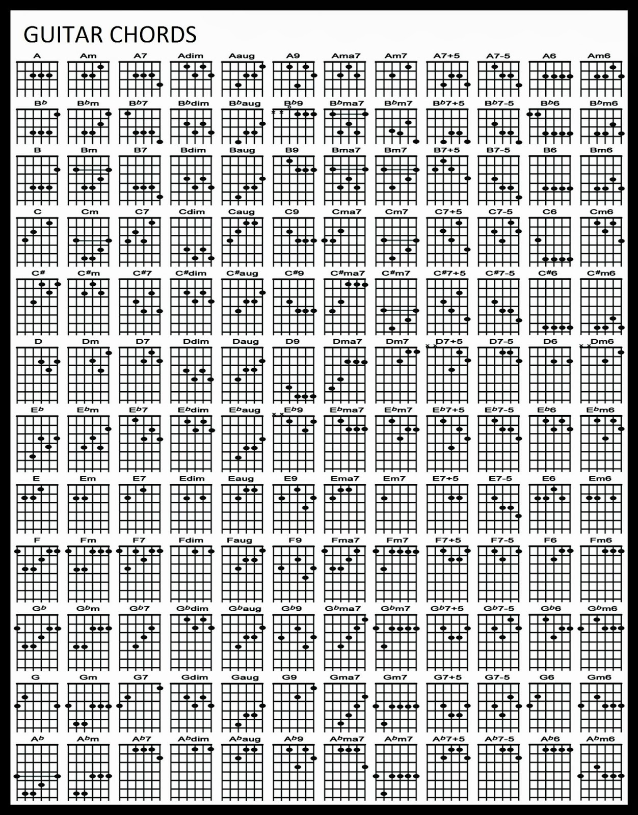 Guitar Chord Chart G - Viewing Gallery