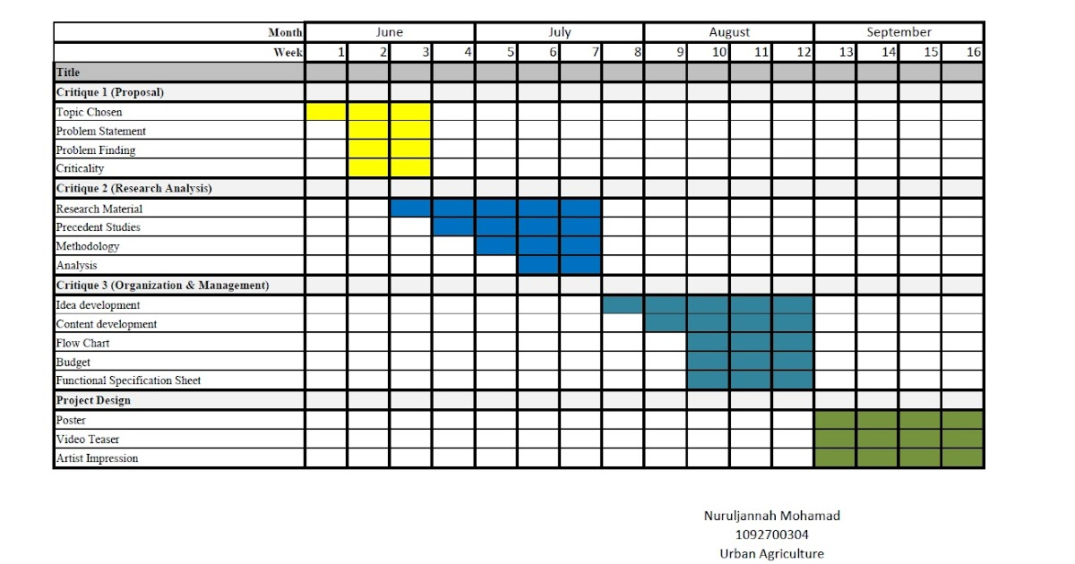 Final Year Project Gantt Chart
