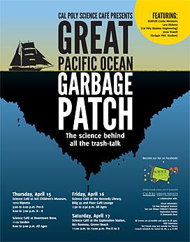 Ocean Garbage Whirlpool