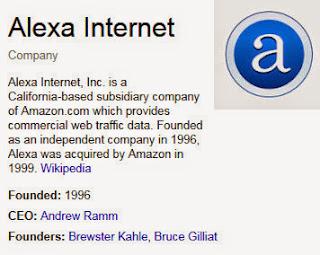 Tentang Alexa Dan Cara Verifikasi Alexa Terbaru