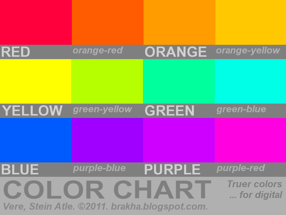 Brakha Truer Color Chart