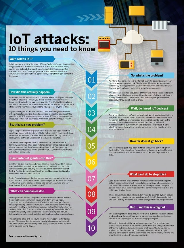 10 thing about #IoT attacks