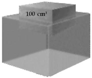 Balok kayu bervolume 100 cm3 dimasukkan ke dalam air.