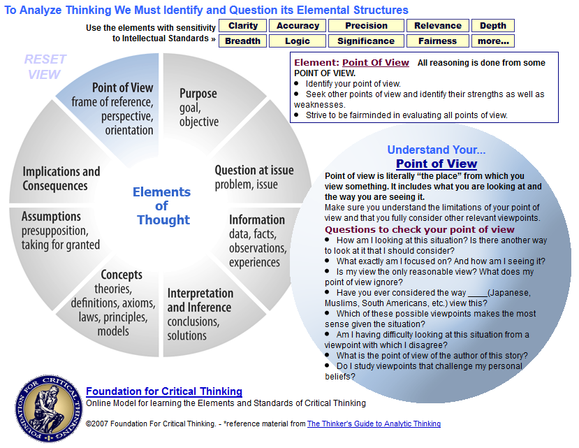 critical and creative thinking strategies for developing problem solving