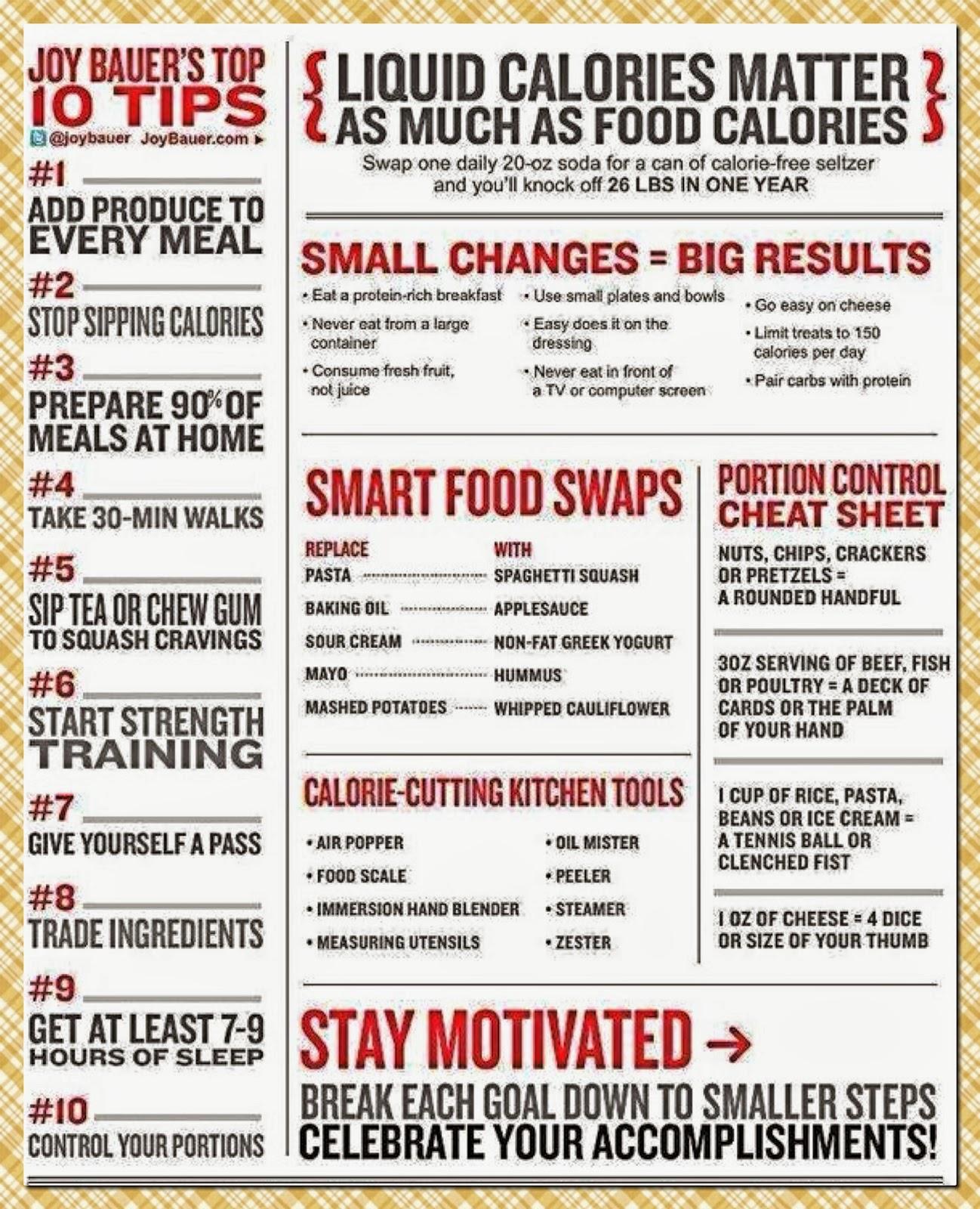 Best healthy weight loss pills