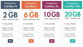 Daftar Harga Paket Internet Indosat IM3 4G Freedom Combo Terbaru 2016