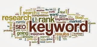 Right Keywords For SEO Campaign