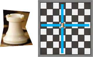 Mengenal arah jalan bidak dalam permainan catur