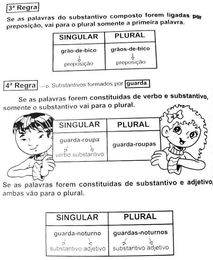 Regras dos substantivos