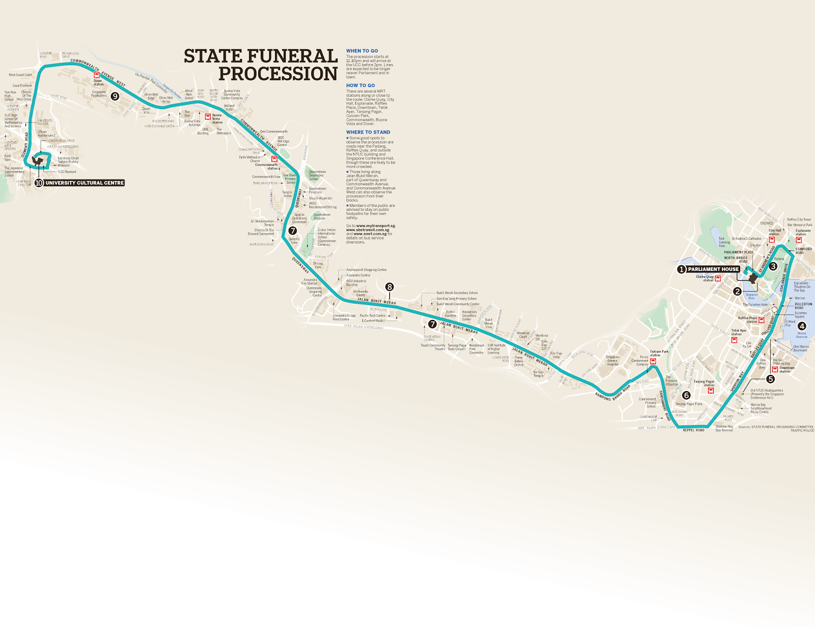 State Funeral Service Lee The State Funeral Service