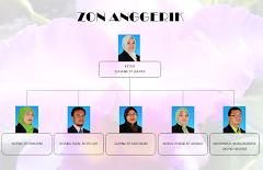 ZON ANGGERIK