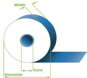 đo cuộn giấy in nhiệt