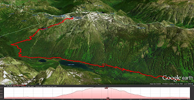 Hike Route with Elevation Profile