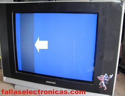 fallas en la etapa horizontal de los tv:
