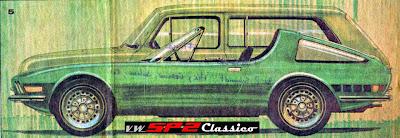 Estudo Volkswagen SP2 Targa