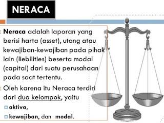 Pengertian Neraca