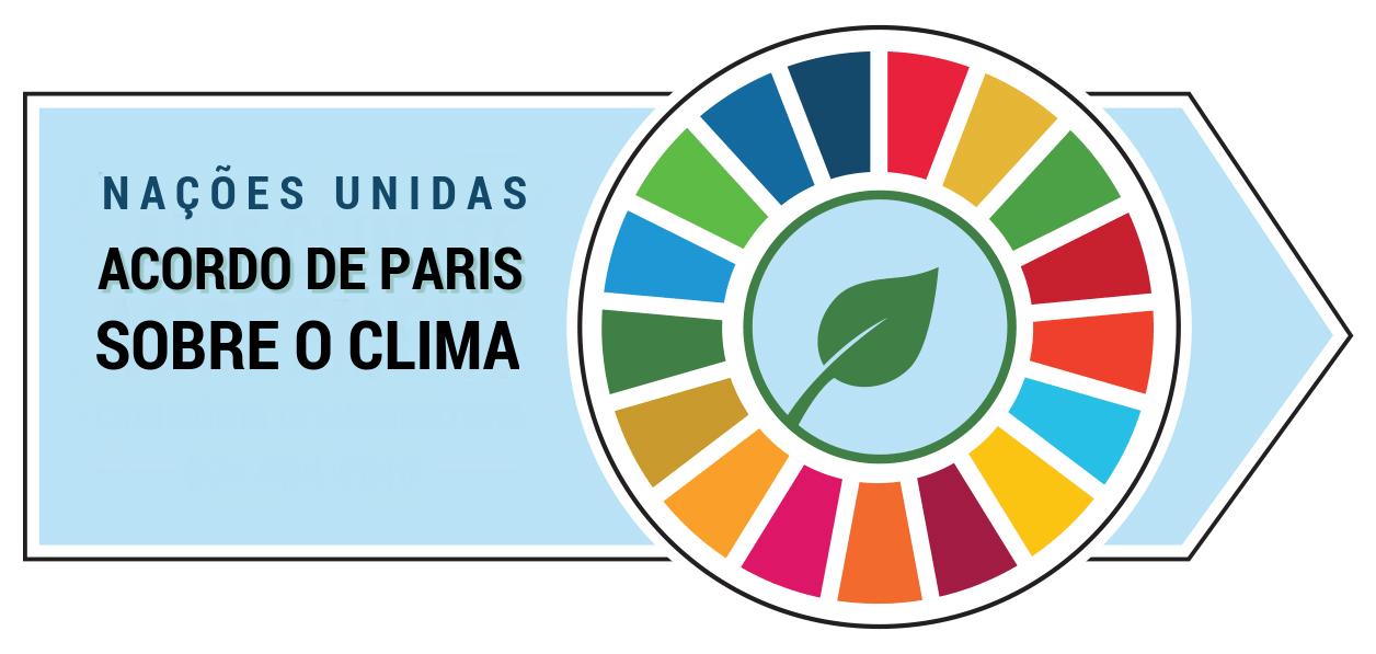 Acordo de Paris sobre o Clima