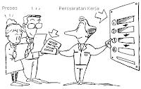 E-learning Keselamatan Kerja dan Persyaratan Kerja