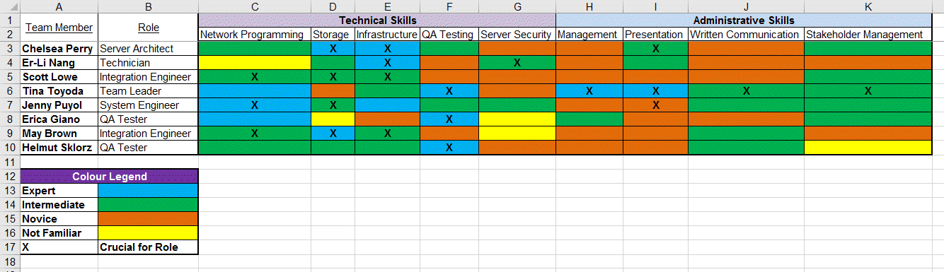 Colorful Skills Matrix Template Photos - Professional Resume ...