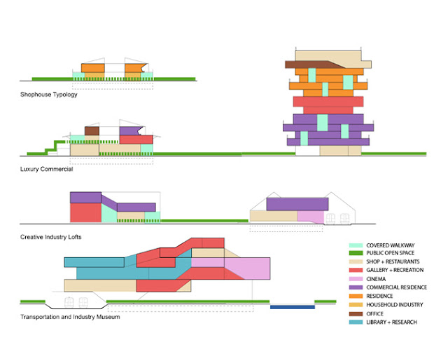 Kaohsiung Port Station Urban Design Winning Proposal   By