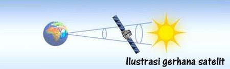 satelit palapa d tidak ada sinyal