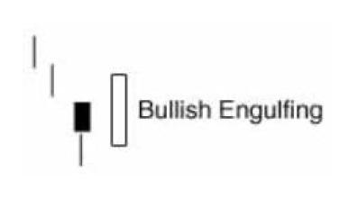 Stock option trading blogs
