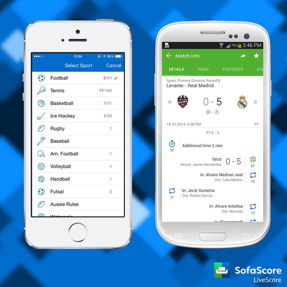 SofaScore Livescore app review