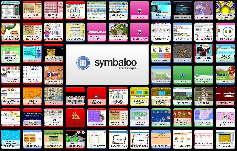 Symbaloo Cicle Mitjà