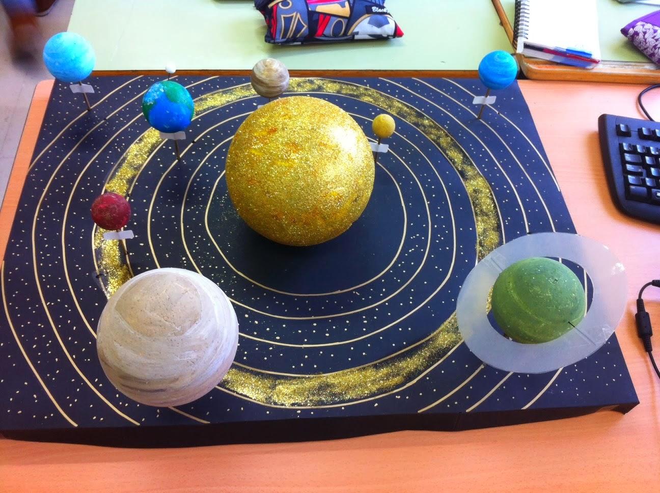 Eduk@red: Maqueta Sistema Solar