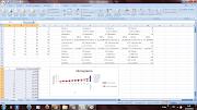 Histograma de Excel