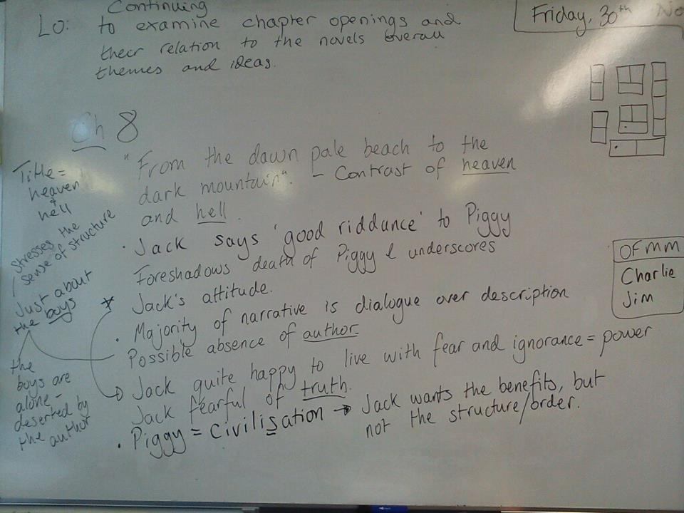 essay on novel push The best example of this is when my students were reading an essay about wetlands and thought the word c i feel fifty-fifty about the novel, push.