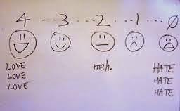 Gender bias student evaluations