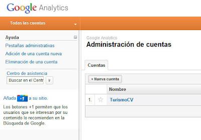 administración de cuentas de google analytics