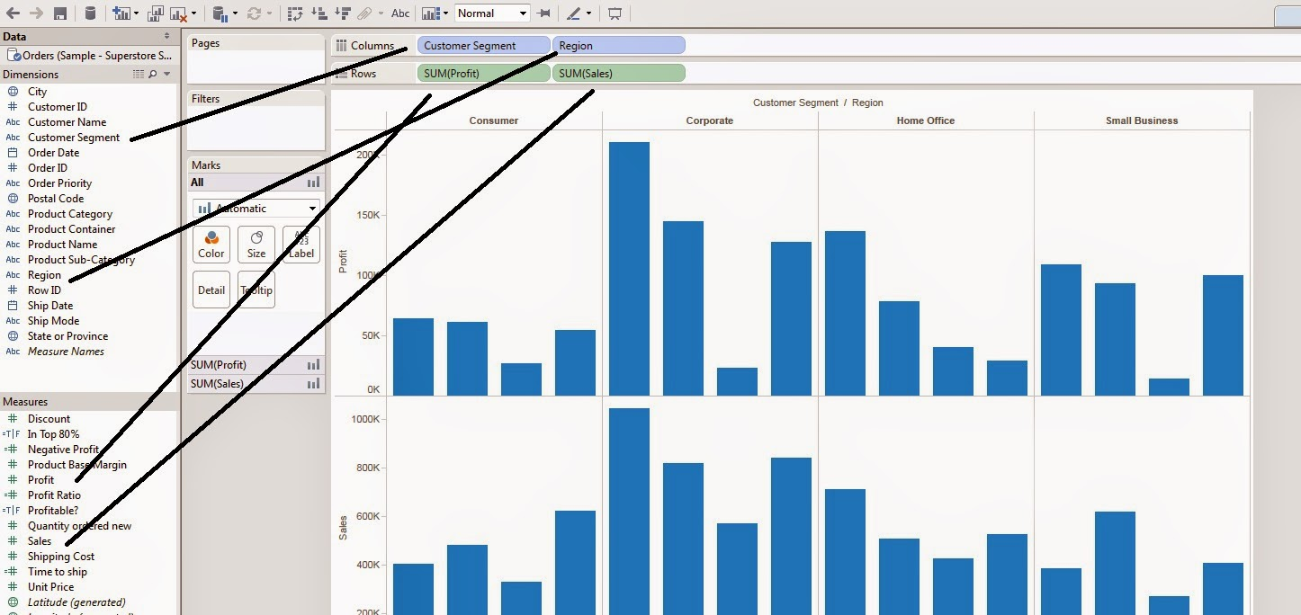 tableau visualization how to build thermometer chart