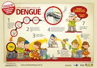 www.combatadengue.com.br