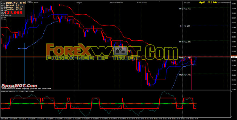 Free forex trading with real money