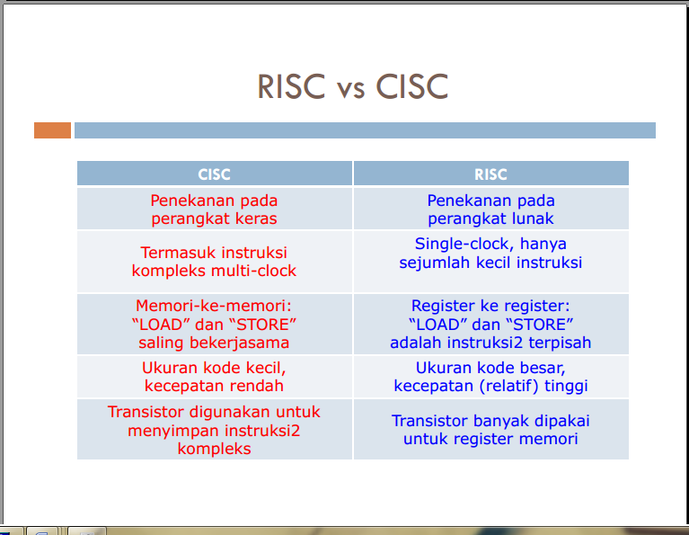 essays on cisc risc Risc vs cisc risc:-reduced instruction set computer • small number of instructions • instruction size constant • bans the indirect addressing mode • retains only those instructions that can be overlapped and made to execute in one machine cycle or less.