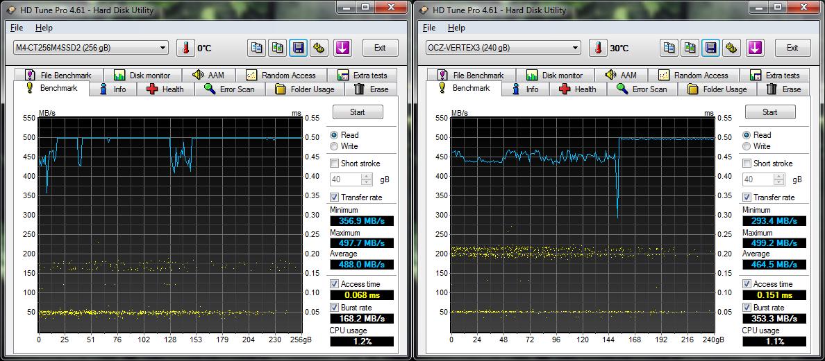 Sobre SSDs, Crucial m4 y OCZ Vertex 3