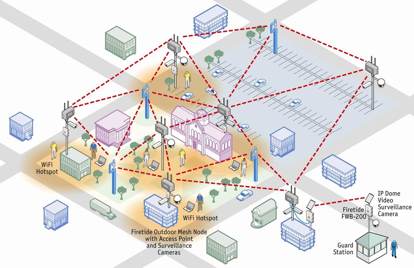 Как настроить проводную или беспроводную домашнюю сеть 19