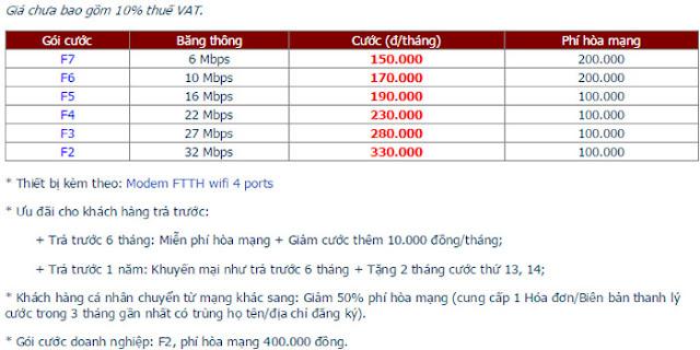 Đăng Ký Lắp Mạng Wifi FPT Huyện Đan Phượng 1