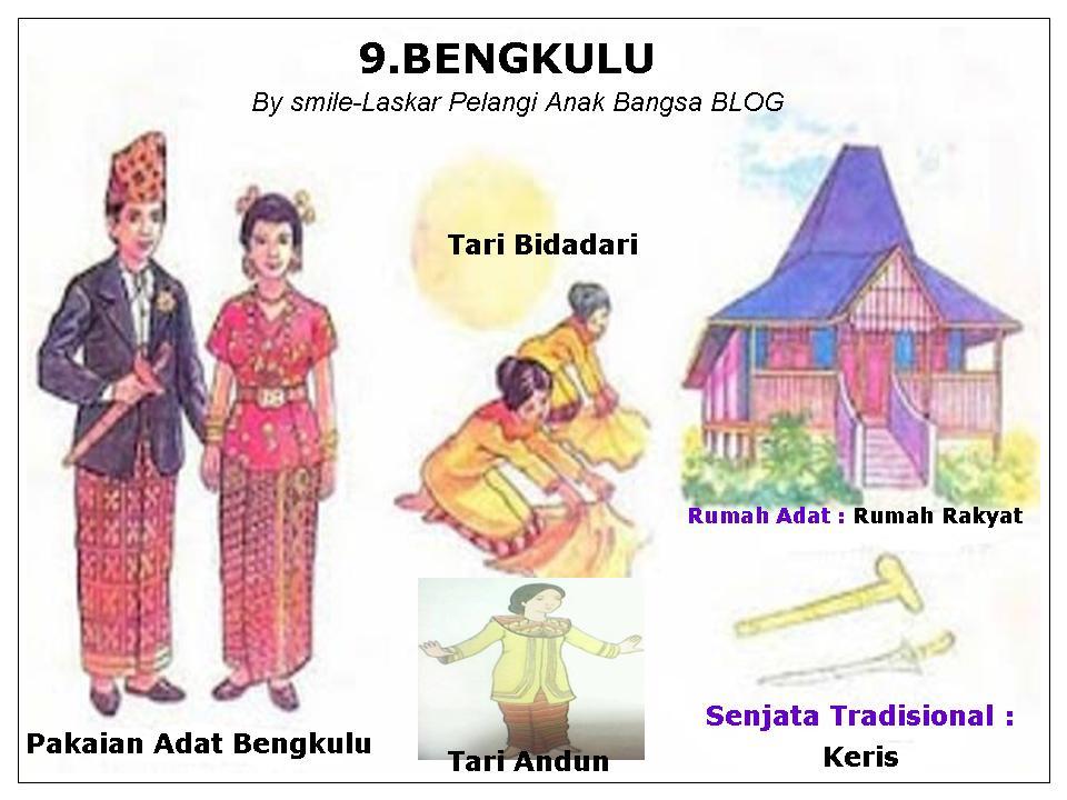 10. Provinsi Lampung Ibukota nya adalah Bandar Lampung