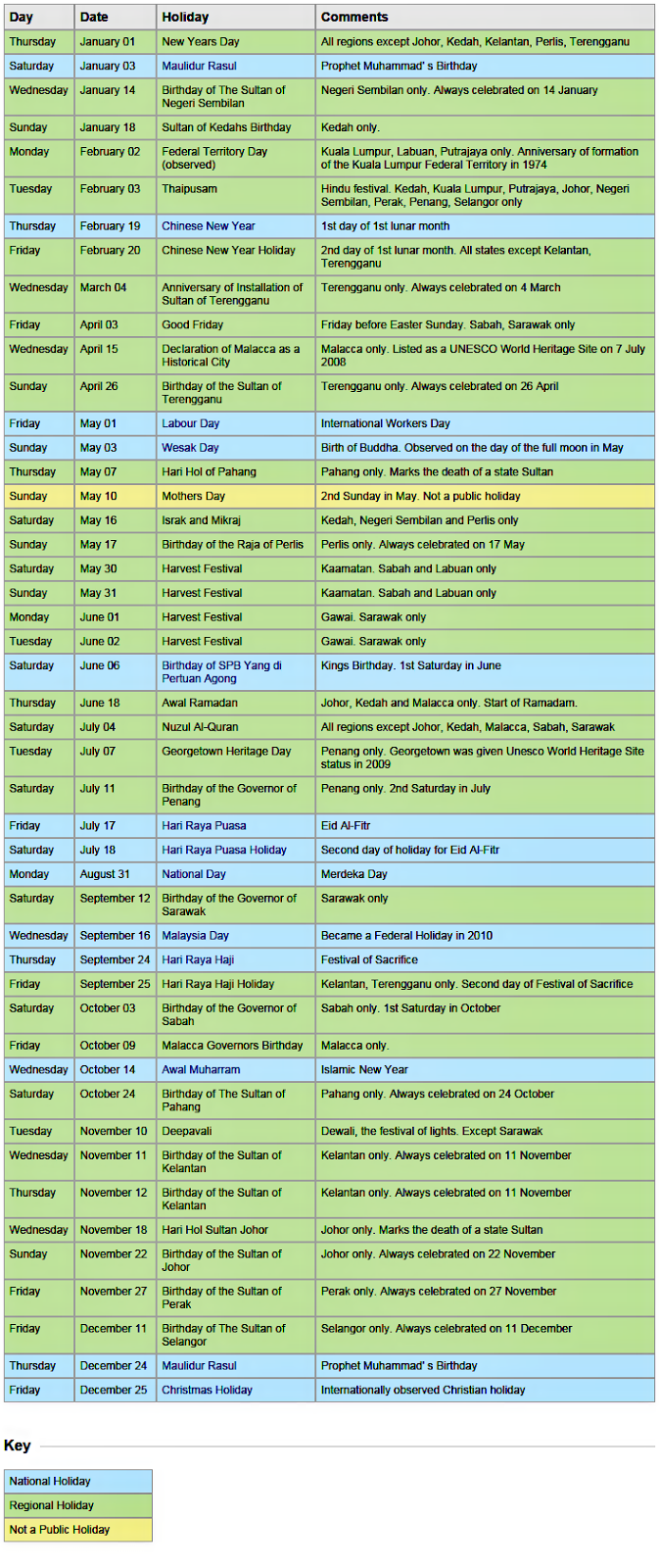 Jadual Gaji 2015 Kakitangan Awam 2015 dan Jadual Cuti Umum ...