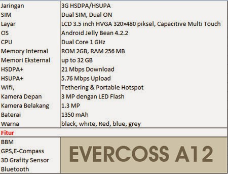 Spesifikasi Evercoss A12