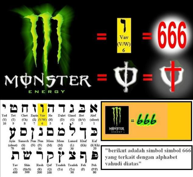 Sedikit Tentang 666: Disebalik Logo Minuman Monster Energy