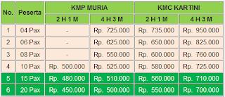 Paket Murah Tur Karimun Jawa