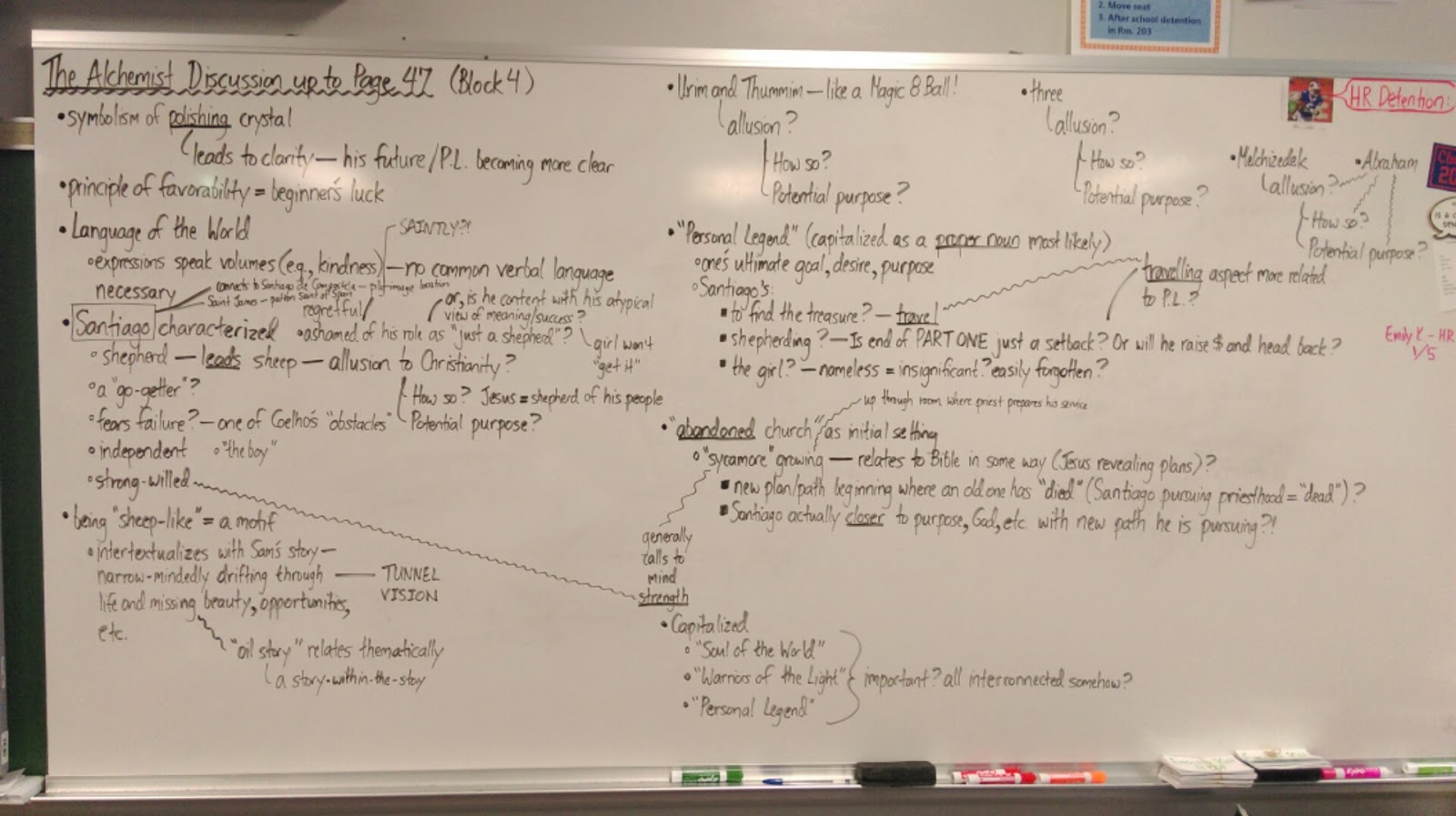 mr martin s english english honors the alchemist english 10 honors the alchemist up to page 47 discussion notes