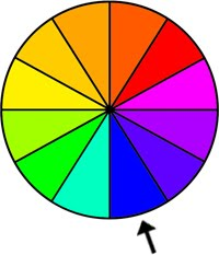 A Monochromatic Color Scheme Is Made Up Of Multiple Colors Within The Same Hue Using Variations Light Saturation And Tint