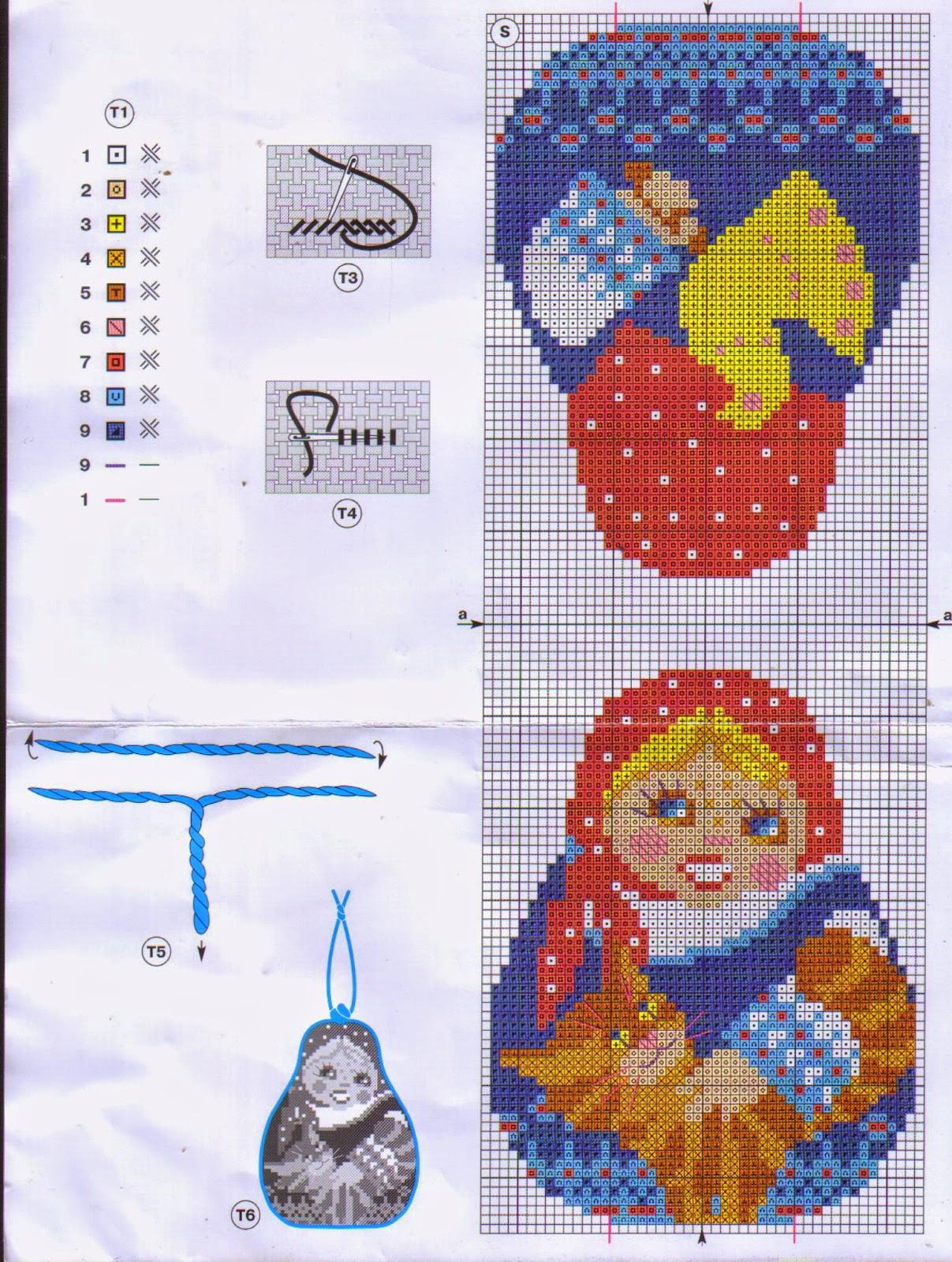 Вышивка крестом схема рождество игрушка