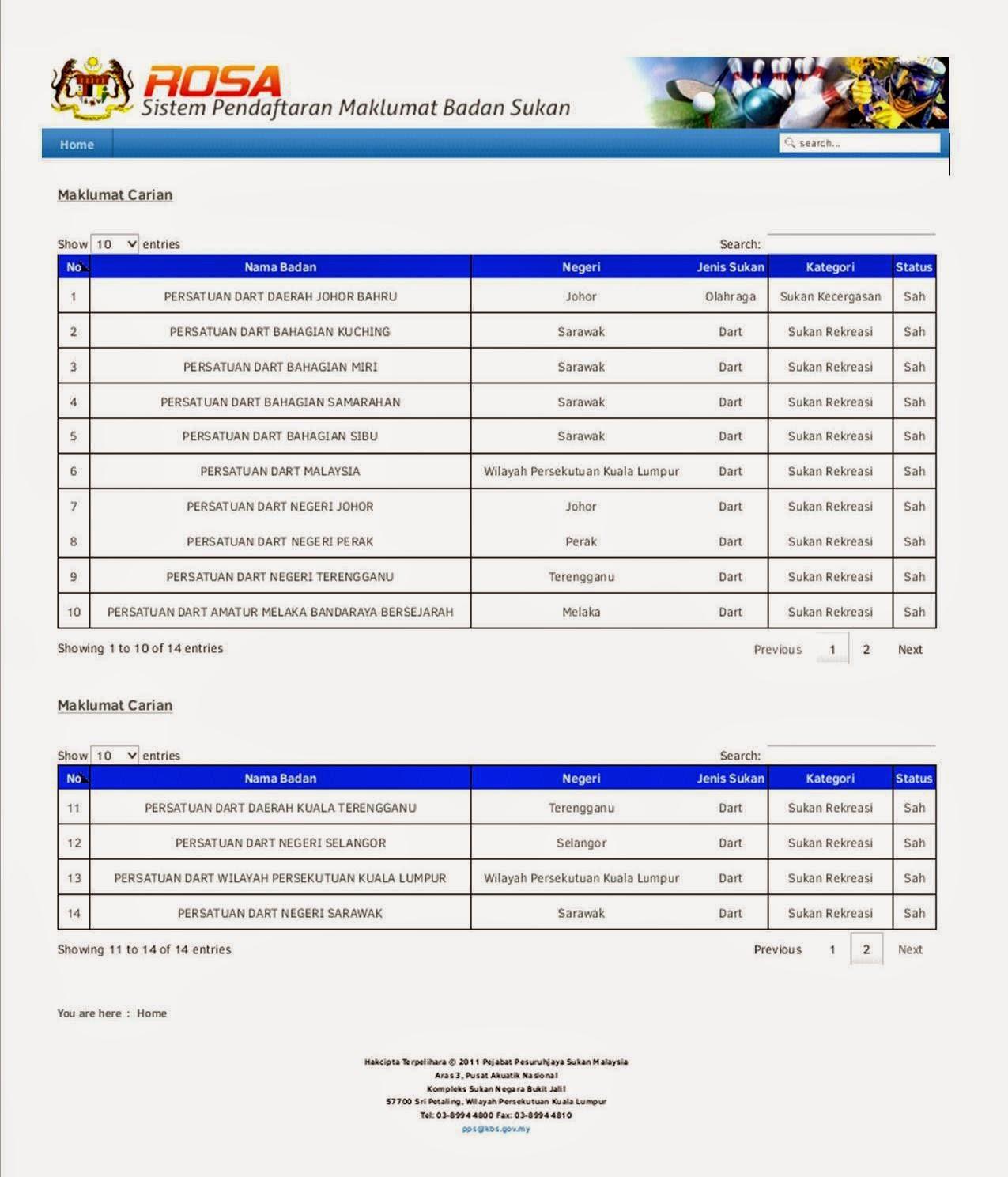 All About Darts Senarai Persatuan Dart Di Malaysia Yang Berdaftar Dengan Rosa Kbs