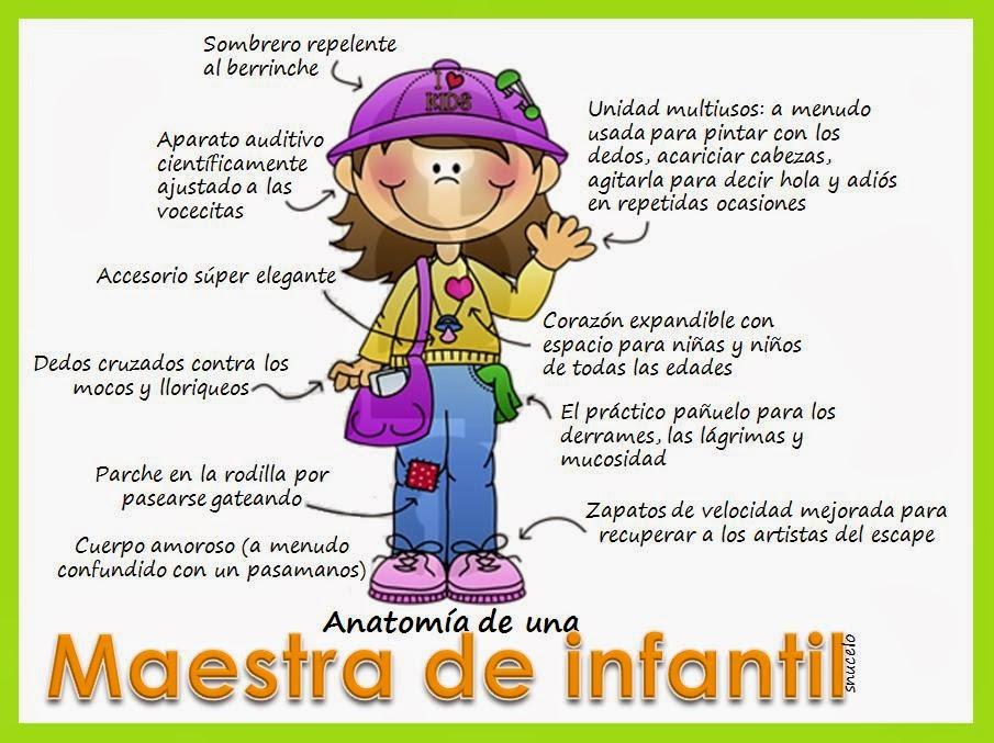 Infantiles San Carlos: CHISTES DE PROFES